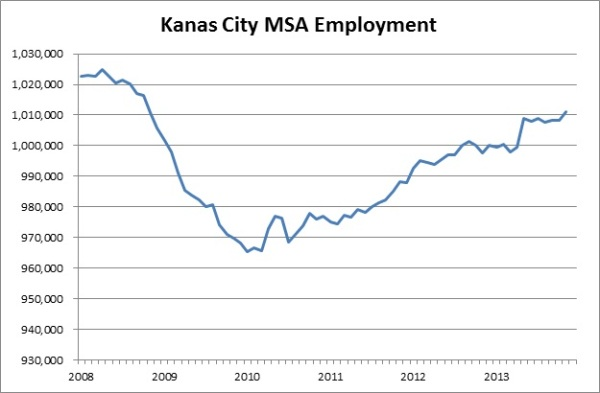 Jan 2013 Employment
