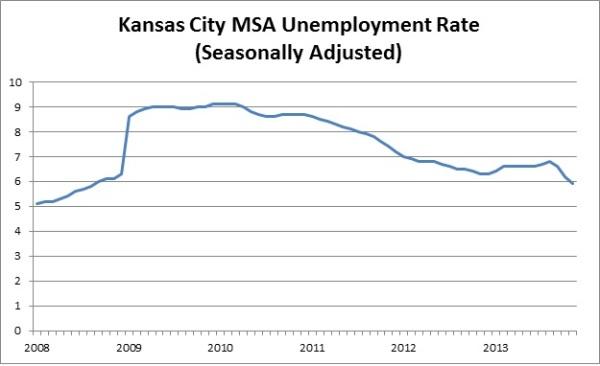 Jan 2014 Unemployment Rate